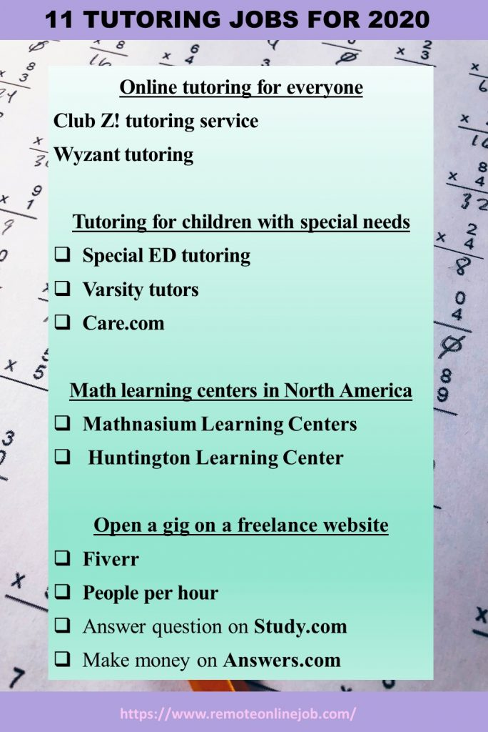 Infographic showing 11 online math tutoring jobs for 2020 and beyond: Club Z!, Wyzant tutoring, special ED tutoring, Varsity tutors, care.com, Mathnasium learning centers, Huntington learning center