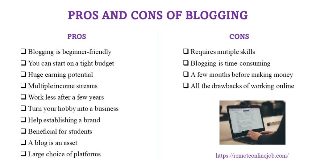 Pros and cons of blogging 10 pros of blogging: Blogging is beginner-friendly You can start on a tight budget Huge earning potential Multiple income streams Work less after a few years Turn your hobby into a business Help establishing a brand  Beneficial for students A blog is an asset Large choice of platforms  4 cons of blogging: Requires mutiple skills Blogging is time-consuming A few months before making money All the drawbacks of working online