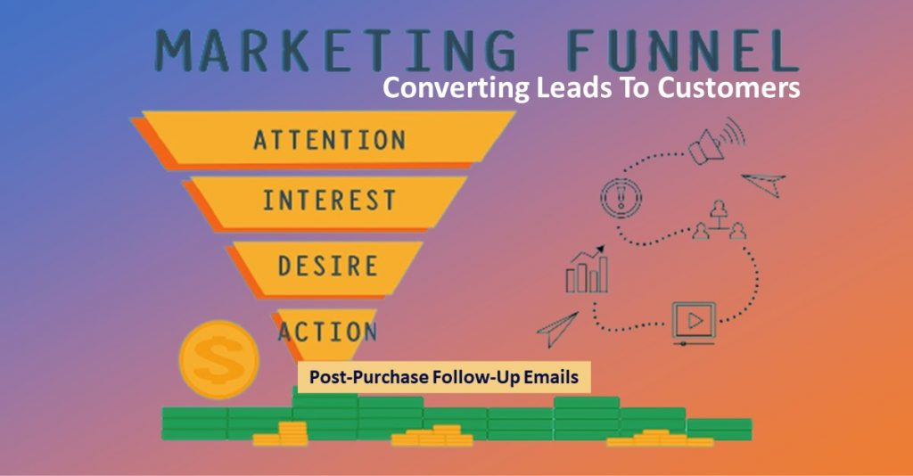 marketing funnel diagram, sales funnel stages, digital marketing funnel stages, marketing funnel stages. Stage 1: Awareness Stage 2: Interest Stage 3: Desire Stage 4: Action Stage 5: Post purchase